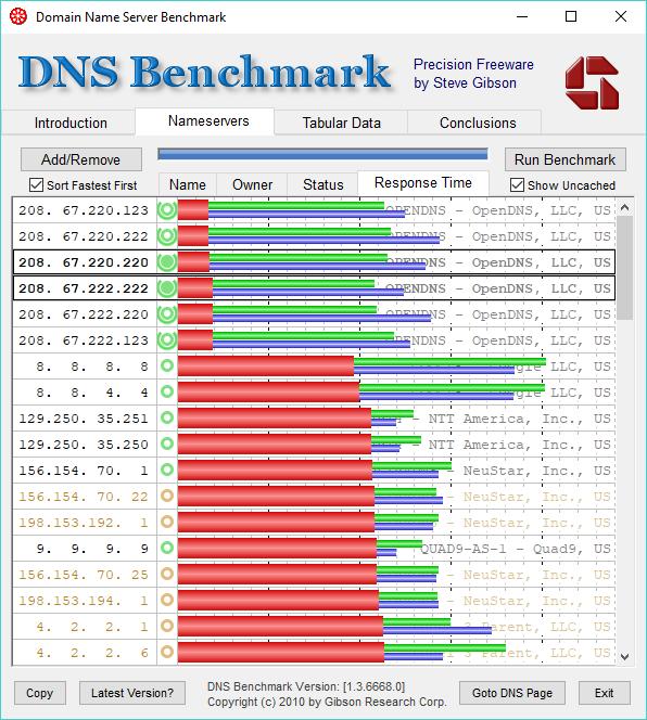 NameServers, Response Time, DNS