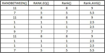 Rank.AVGRankRank.eqRanking Numbers