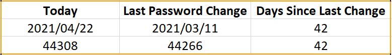 PowerShell check User Expiry Dates